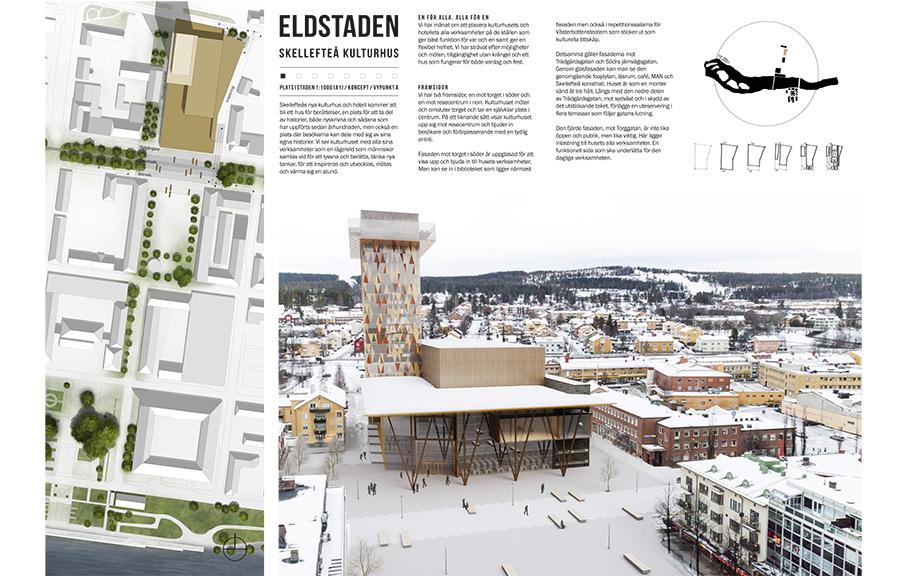 Skellefteå kulturhus tävling